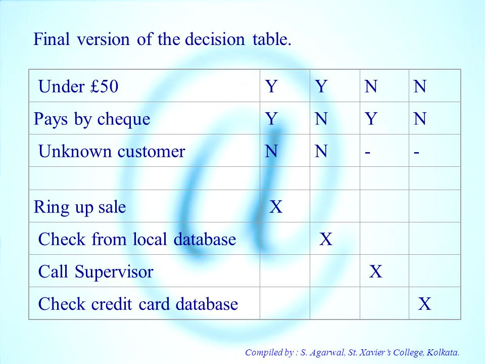 Final version of the decision table.