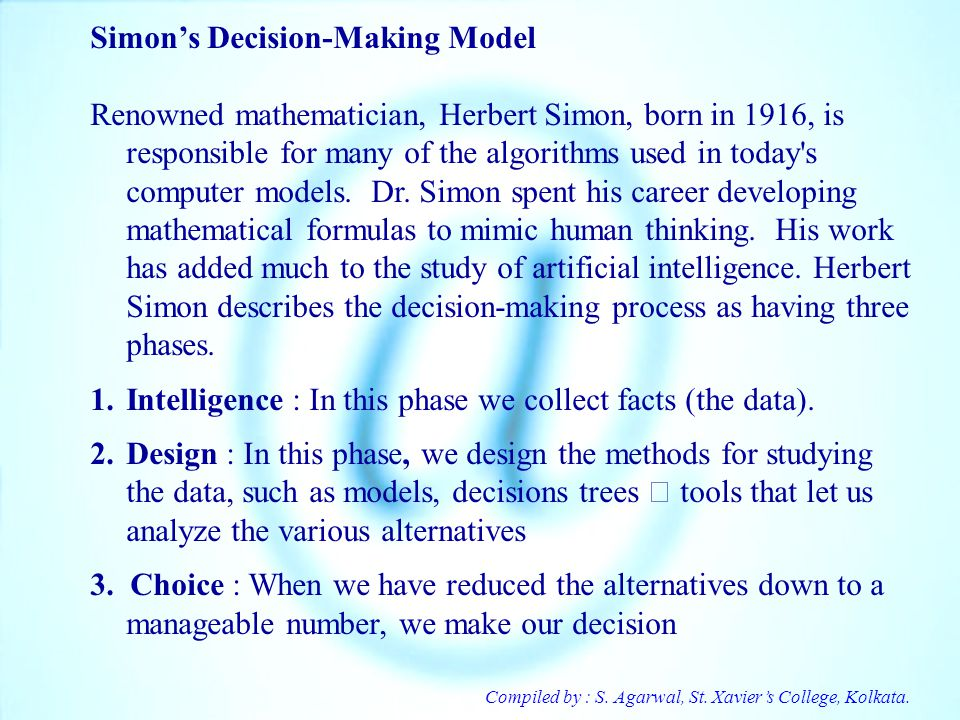Simon's Decision-Making Model