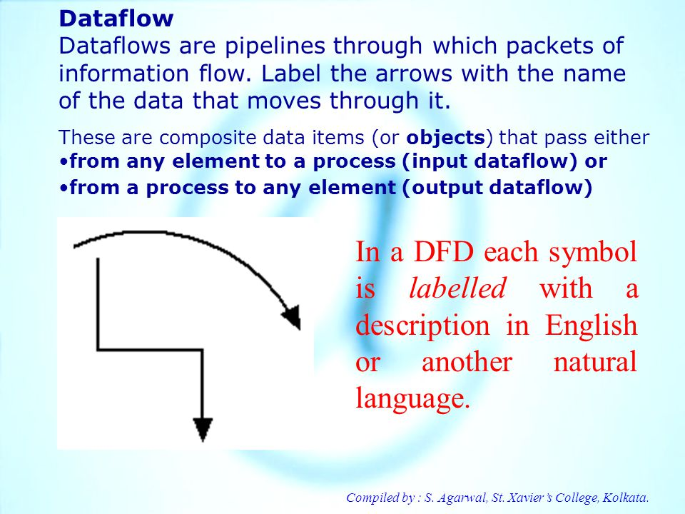 Dataflow Dataflows are pipelines through which packets of information flow. Label the arrows with the name of the data that moves through it.