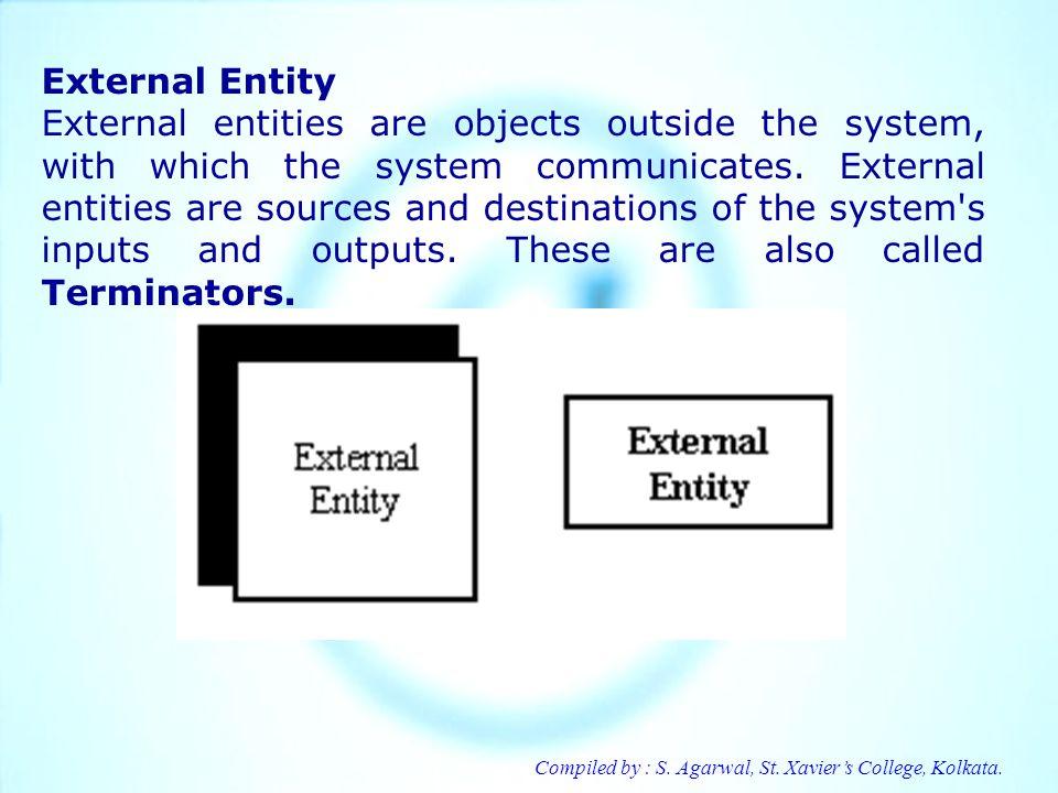 External Entity