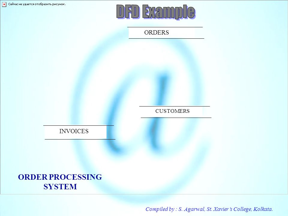ORDER PROCESSING SYSTEM