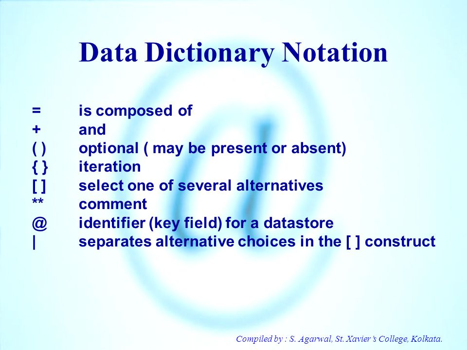 Data Dictionary Notation