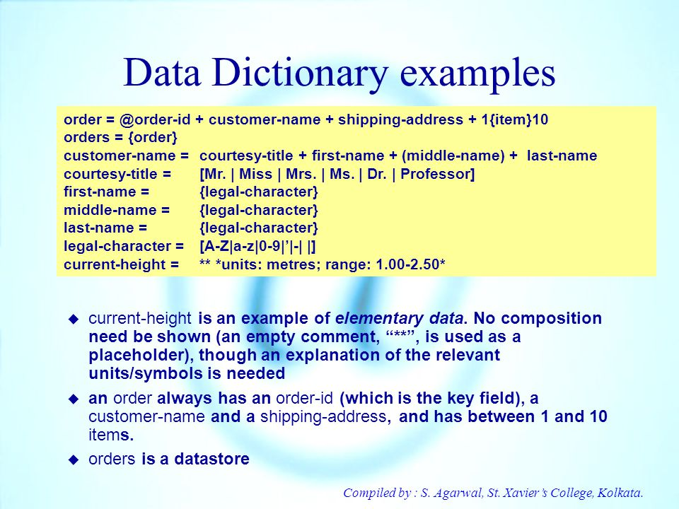 Data Dictionary examples