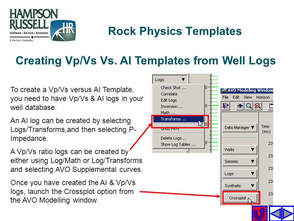 Rock Physics Templates