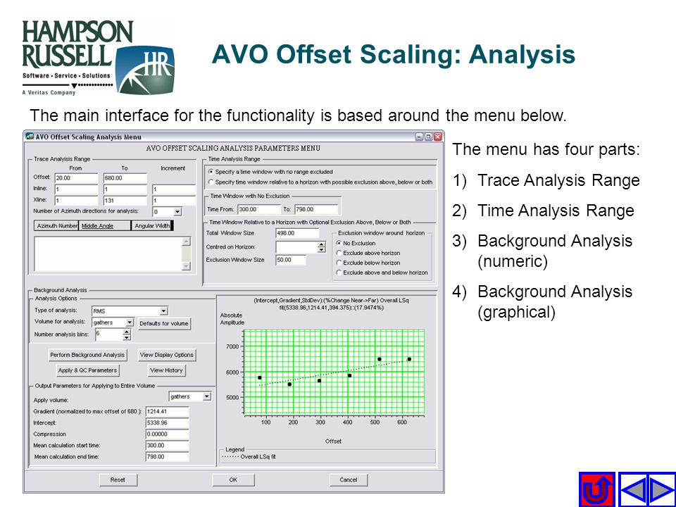 AVO Offset Scaling: Analysis