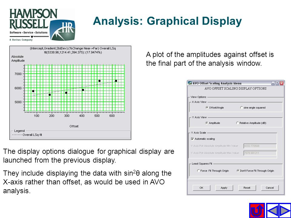 Analysis: Graphical Display