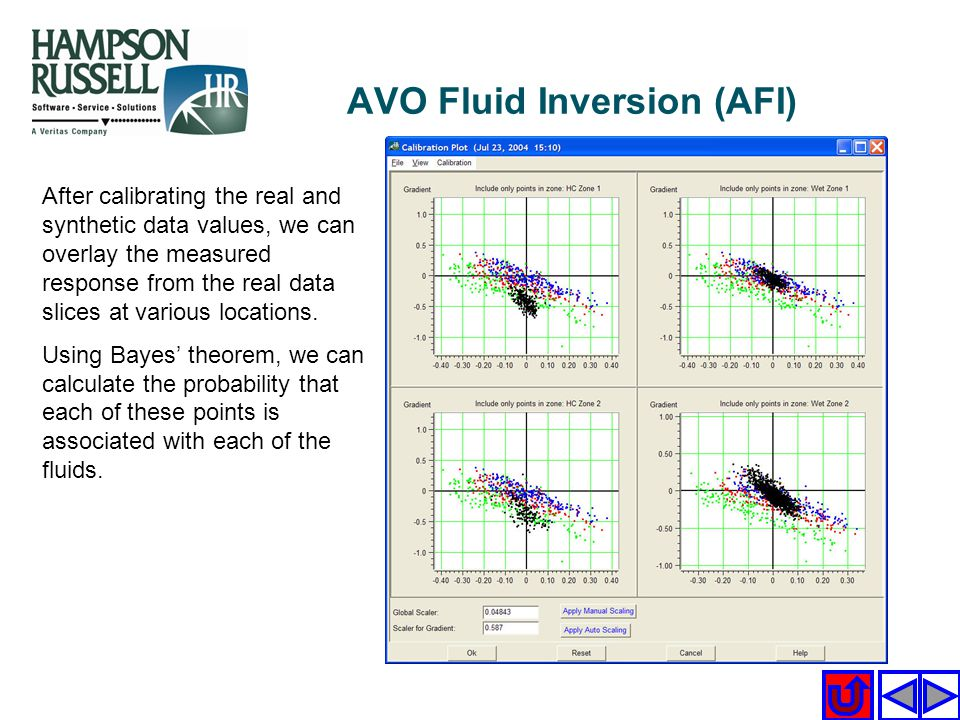 AVO Fluid Inversion (AFI)