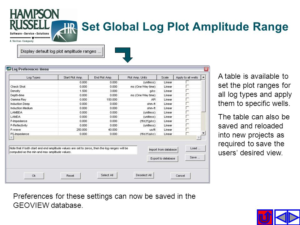 Set Global Log Plot Amplitude Range