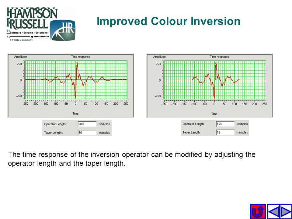 Improved Colour Inversion