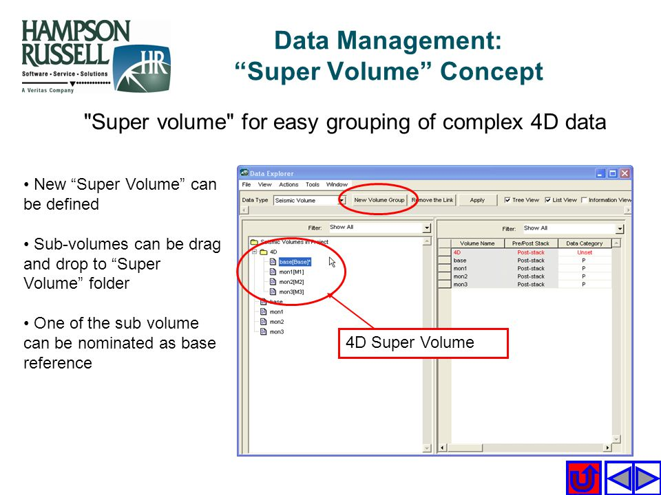 Data Management: Super Volume Concept