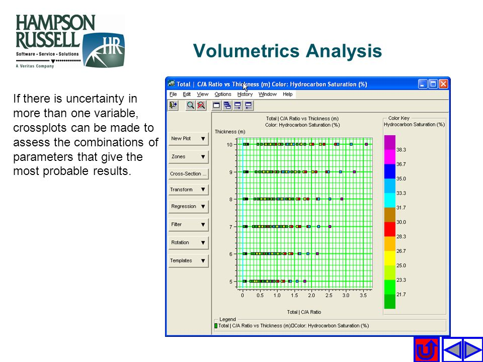 Volumetrics Analysis