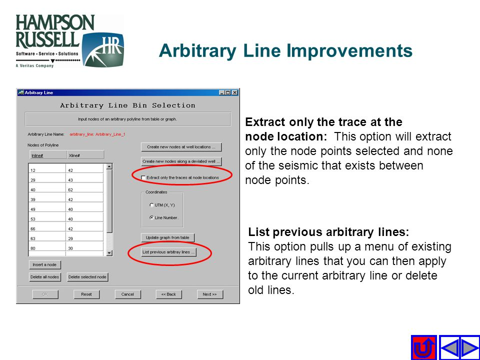 Arbitrary Line Improvements