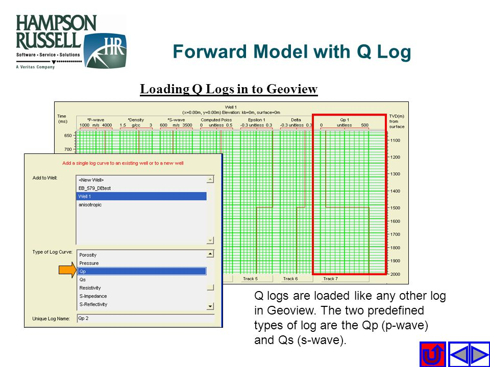 Forward Model with Q Log
