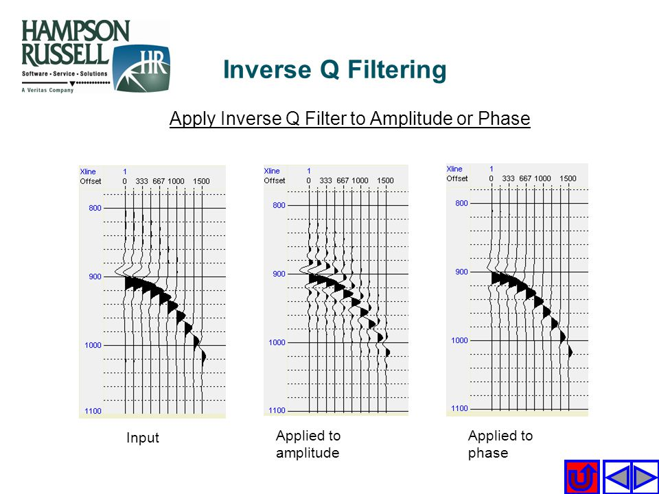 Inverse Q Filtering Apply Inverse Q Filter to Amplitude or Phase Input
