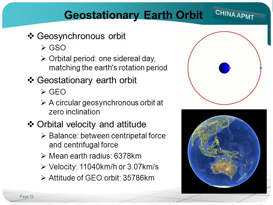 Geostationary Earth Orbit