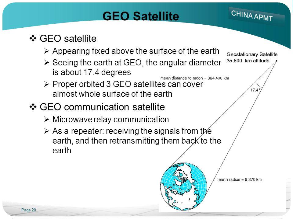 GEO Satellite GEO satellite GEO communication satellite