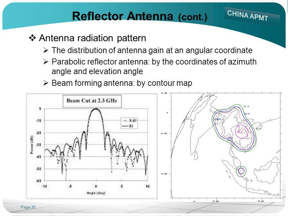 Reflector Antenna (cont.)