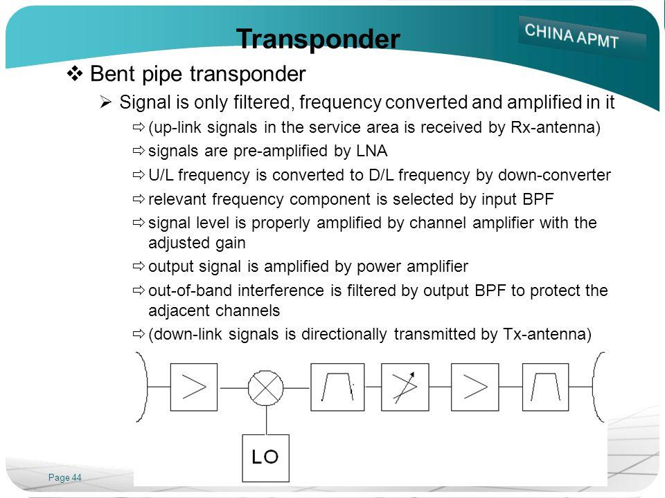 Transponder Bent pipe transponder