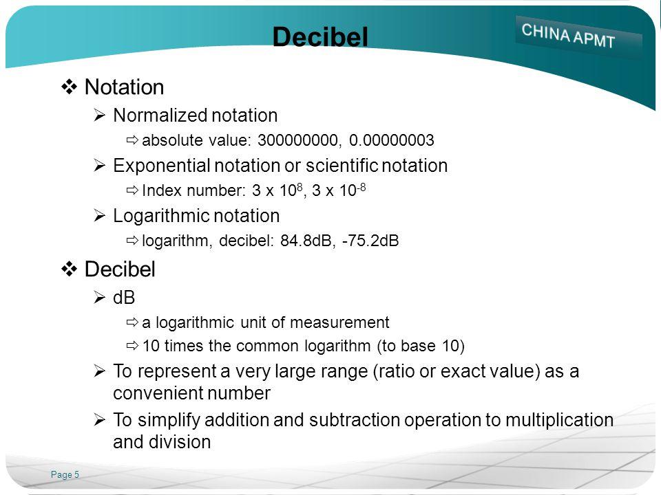 Decibel Notation Decibel Normalized notation
