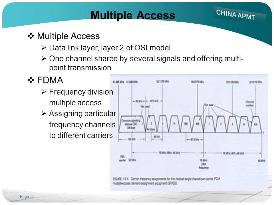 Multiple Access Multiple Access FDMA