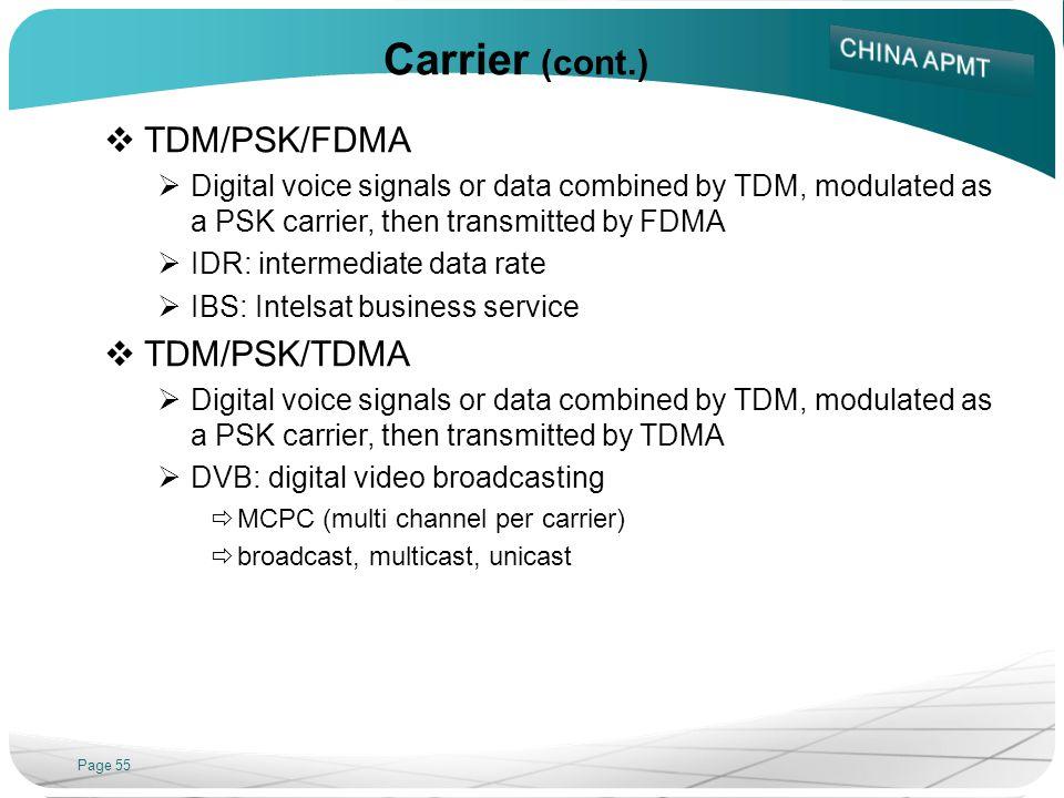 Carrier (cont.) TDM/PSK/FDMA TDM/PSK/TDMA