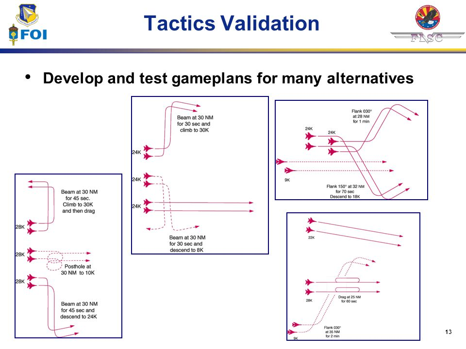 Tactics Validation Develop and test gameplans for many alternatives