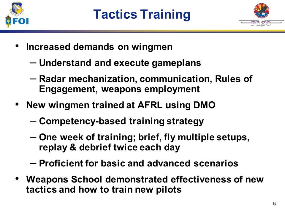 Tactics Training Increased demands on wingmen