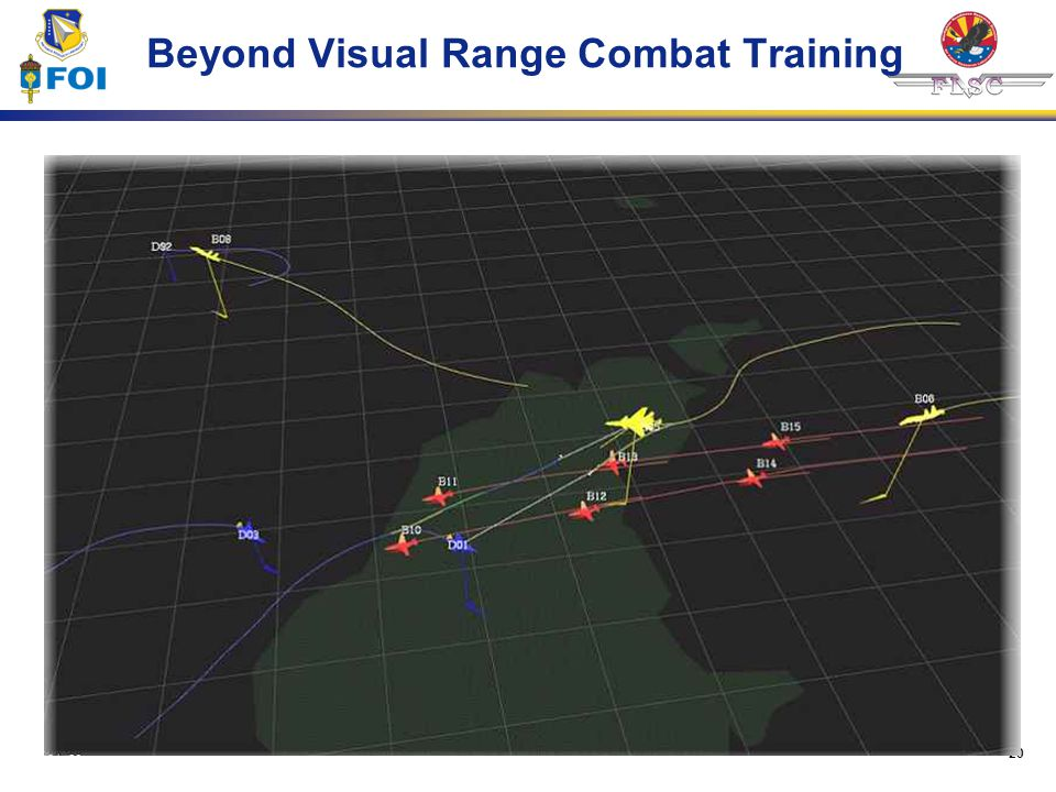 Beyond Visual Range Combat Training