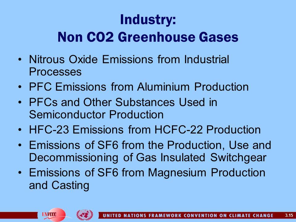 Industry: Non CO2 Greenhouse Gases