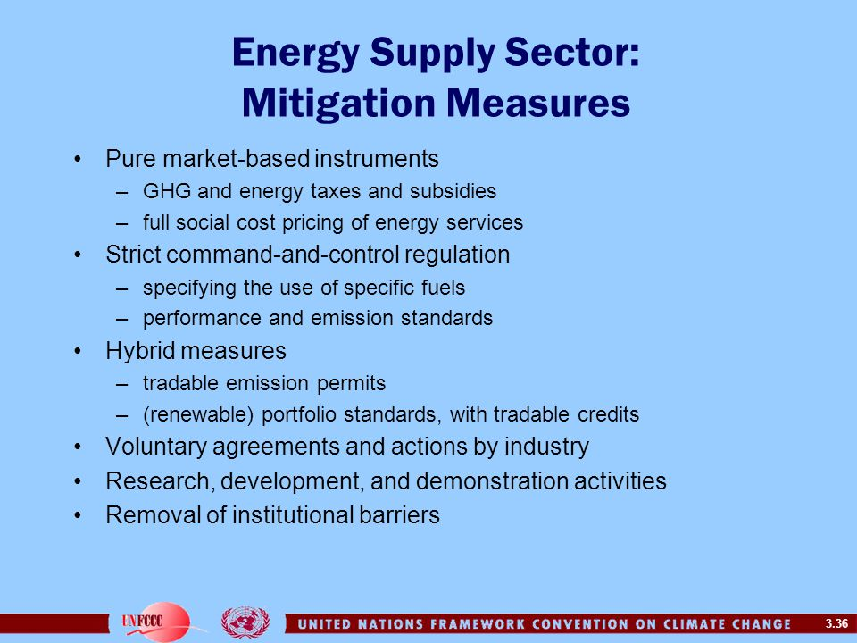Energy Supply Sector: Mitigation Measures