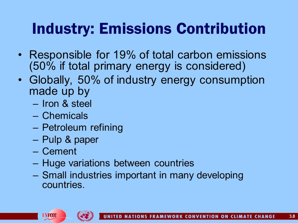 Industry: Emissions Contribution