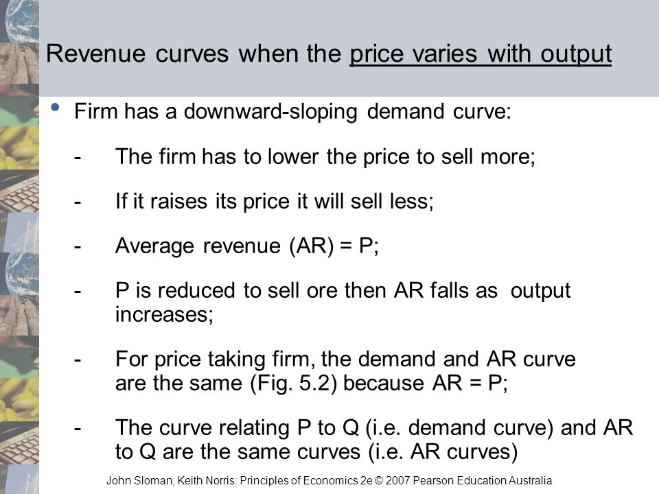Revenue curves when the price varies with output