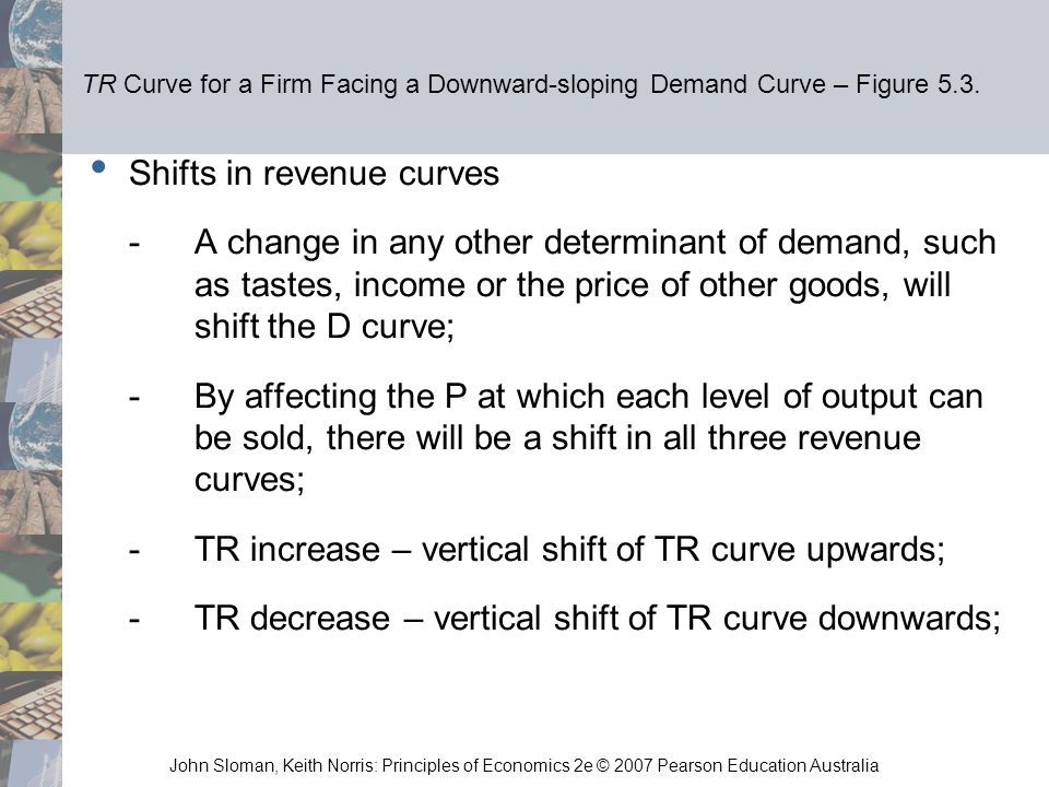Shifts in revenue curves