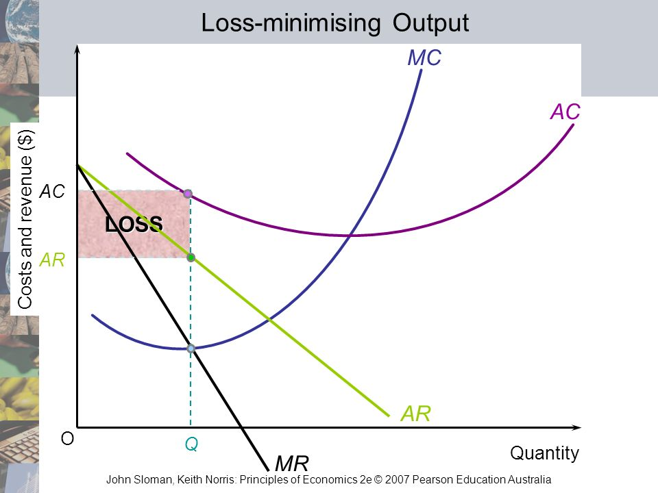 Loss-minimising Output
