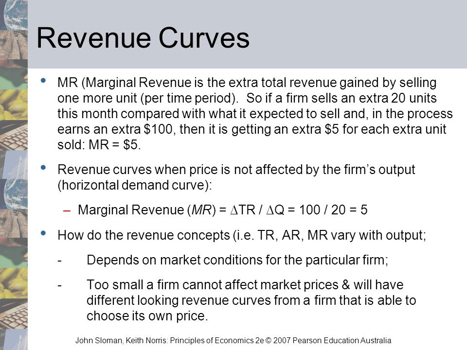 Revenue Curves