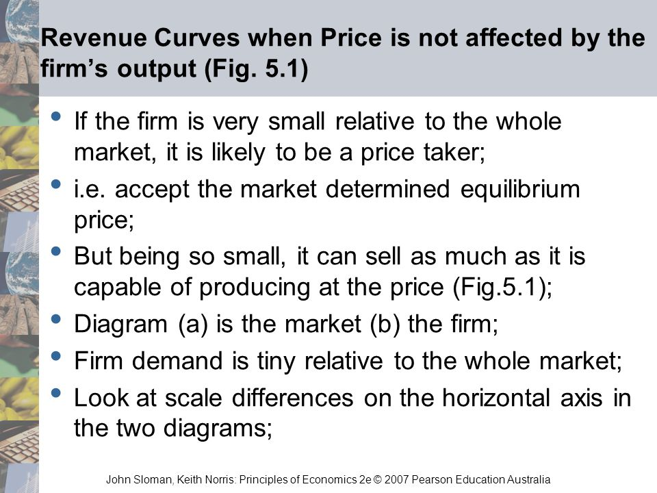 i.e. accept the market determined equilibrium price;