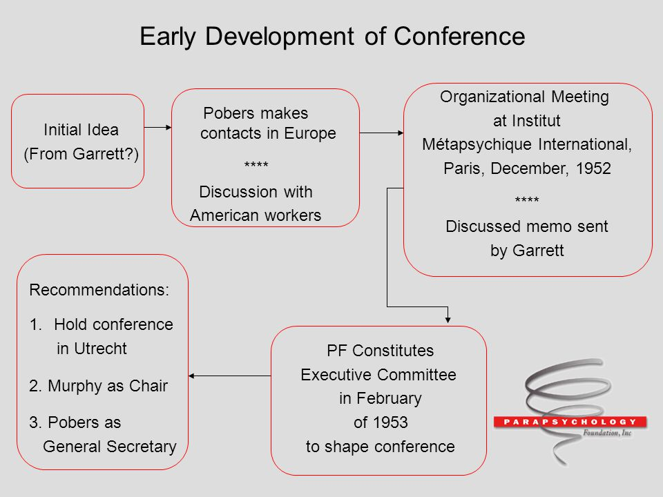 Early Development of Conference