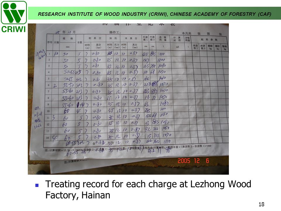Treating record for each charge at Lezhong Wood Factory, Hainan