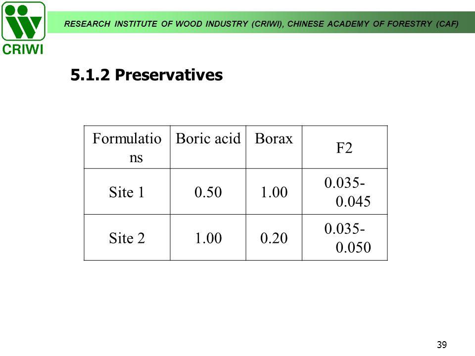 5.1.2 Preservatives Formulations. Boric acid. Borax. F2. Site 1. 0.50. 1.00. 0.035-0.045. Site 2.