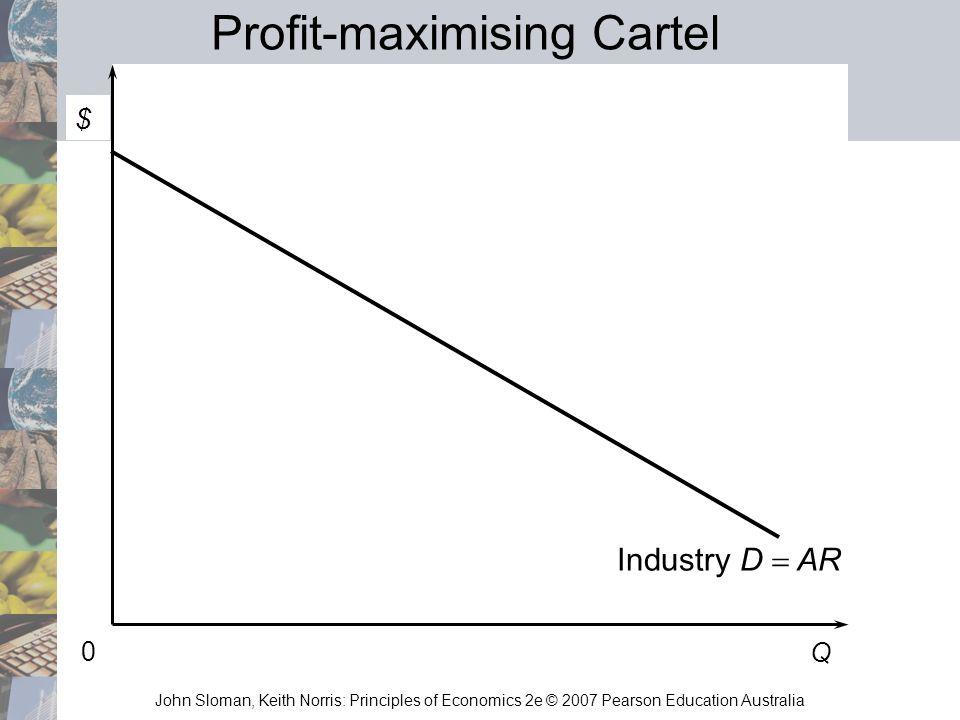 Profit-maximising Cartel