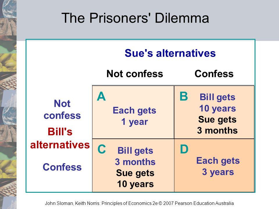 The Prisoners Dilemma A B C D Sue s alternatives Bill s alternatives