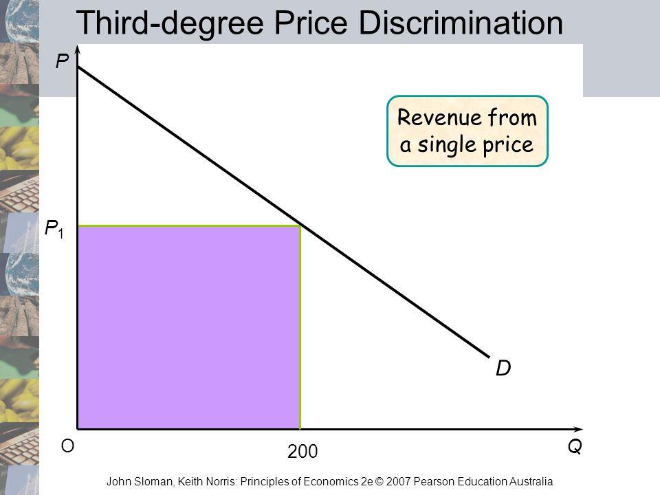 Third-degree Price Discrimination