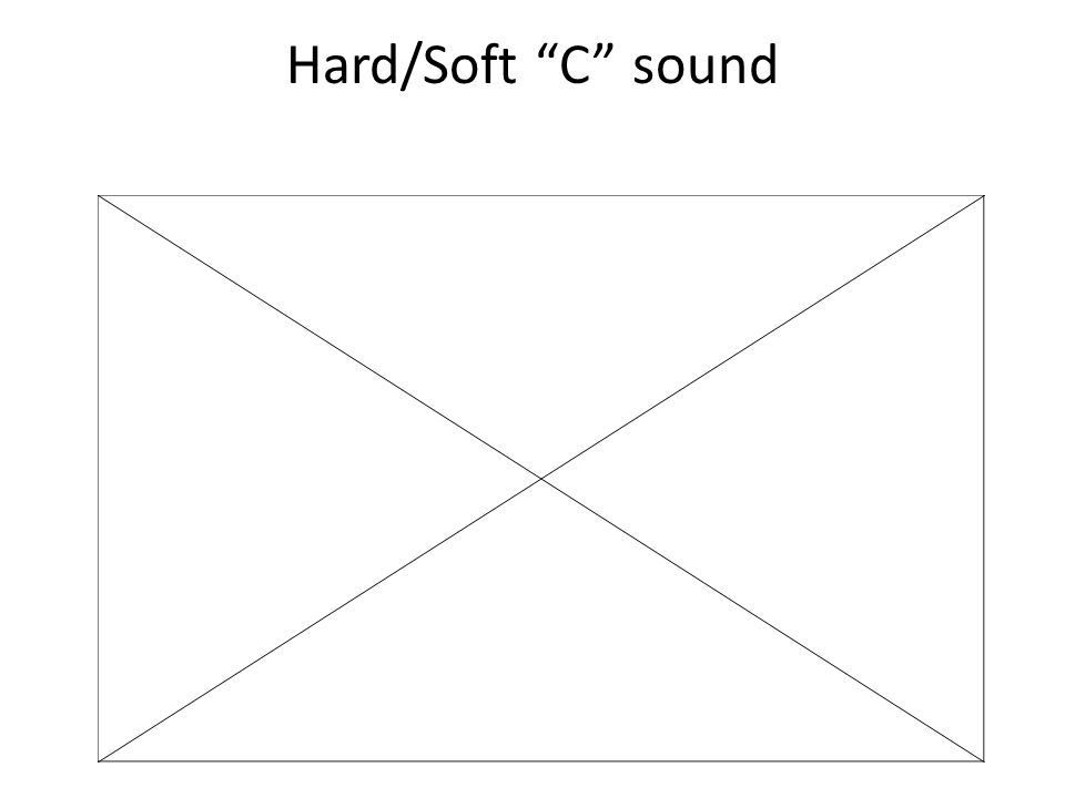 Hard/Soft C sound