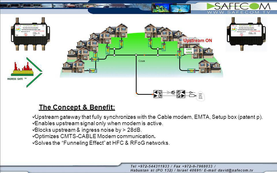 The Concept & Benefit: Upstream gateway that fully synchronizes with the Cable modem, EMTA, Setup box (patent p).