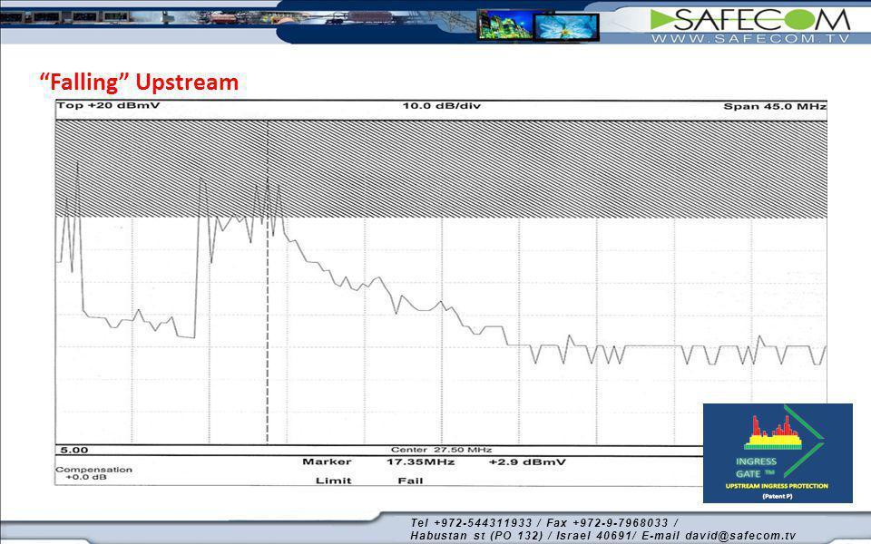 Falling Upstream Tel +972-544311933 / Fax +972-9-7968033 /