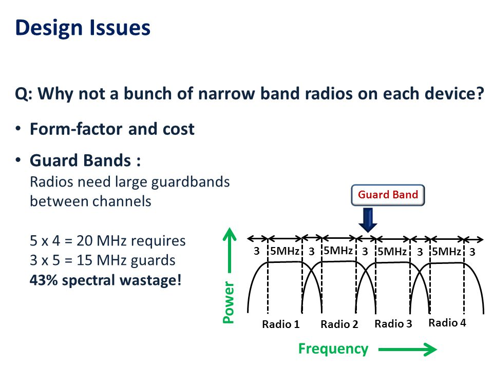 Design Issues Q: Why not a bunch of narrow band radios on each device