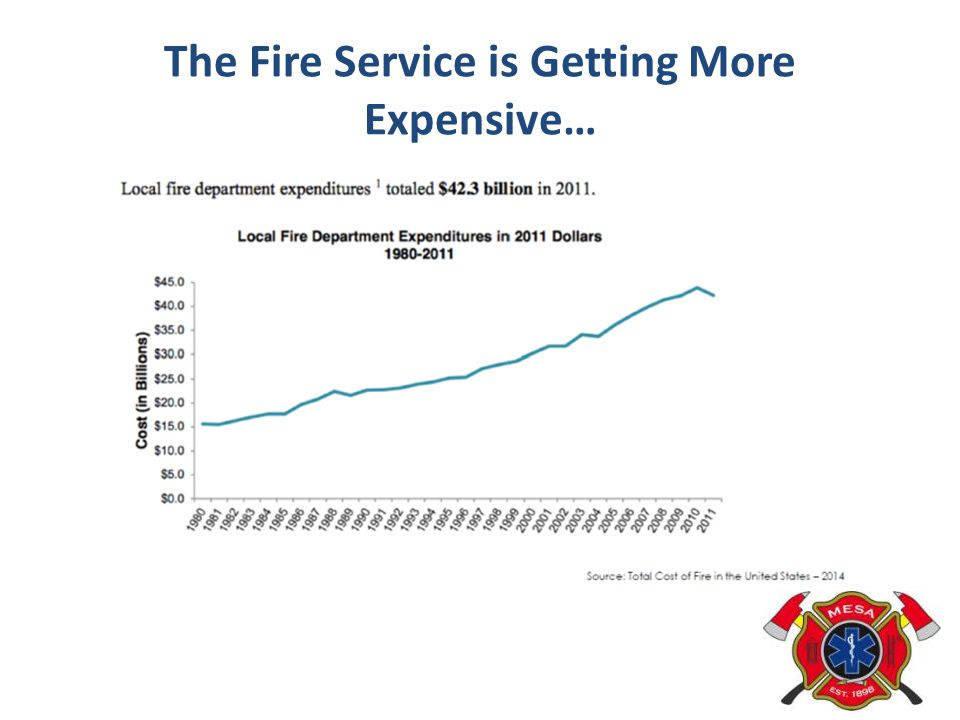 The Fire Service is Getting More Expensive…