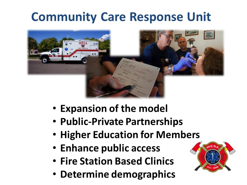 Community Care Response Unit
