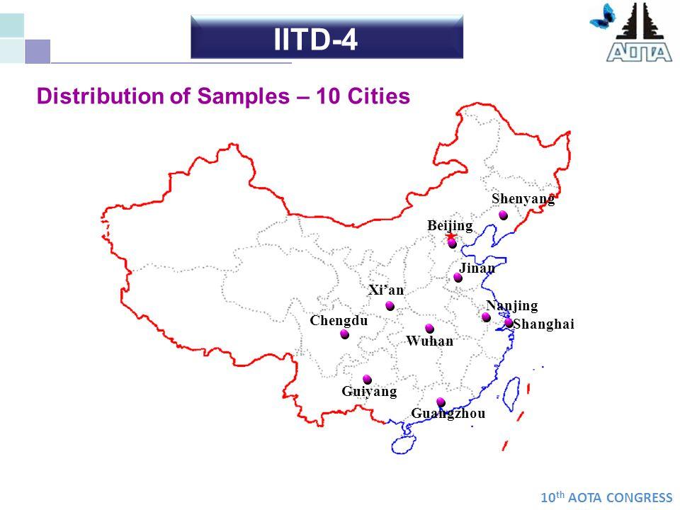 IITD-4 Distribution of Samples – 10 Cities Shenyang Beijing Jinan