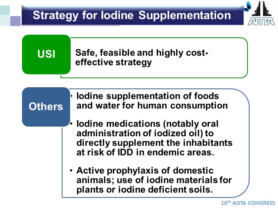 Strategy for Iodine Supplementation